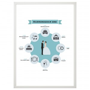 Svatební harmonogram kruh